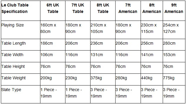 Toulet Club Table Dimensions