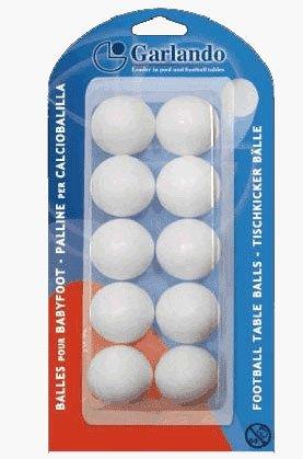 Garlando 10 White Footballs in a Blister Pack