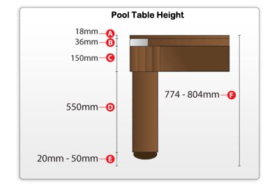 Fusion Pool Table Height Image